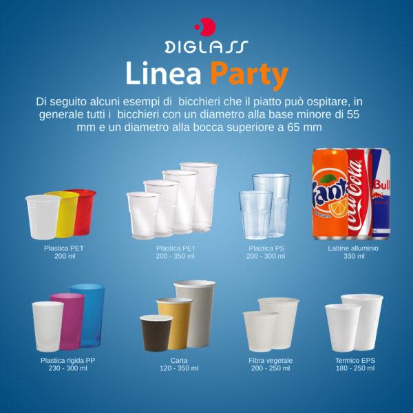 Bicchieri supportati da piatti dalla linea Party