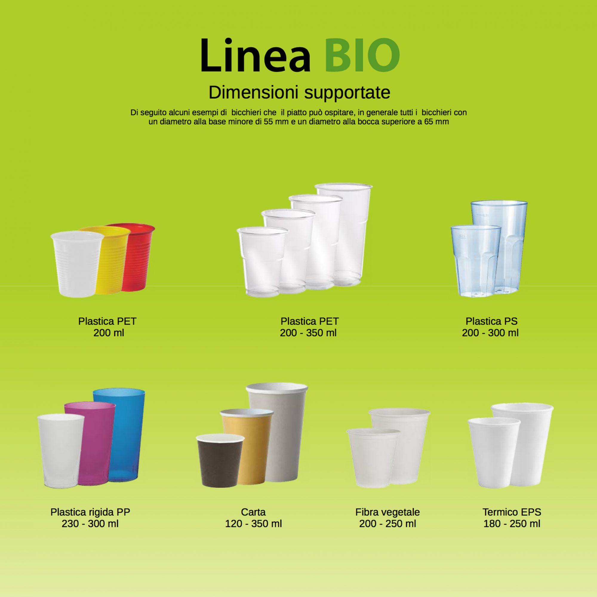 Linea BIO compostabile riciclabile